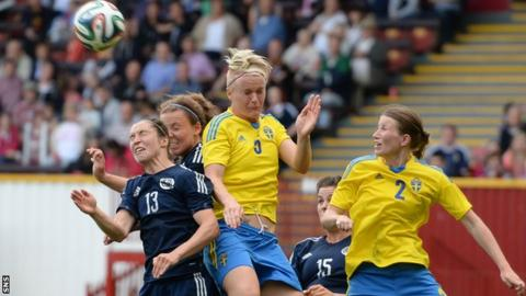 Scotland and Sweden players challenge for an aerial ball