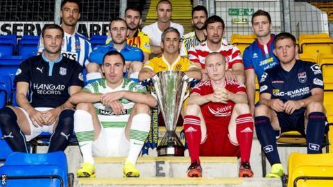 Scottish Premiership club captains