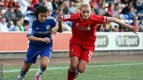 Chelsea's Ana Borges (left) and Liverpool's Corina Schroder
