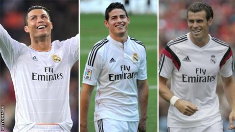 Cristiano Ronaldo, James Rodriguez and Gareth Bale