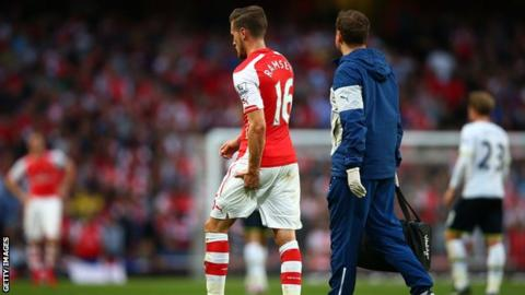 Aaron Ramsey injured his hamstring playing for Arsenal against Tottenham on 27 September 2014