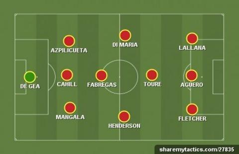 Garth crooks 39 s team of the week de gea fabregas toure di maria bbc sport - Bbc football league 1 table ...