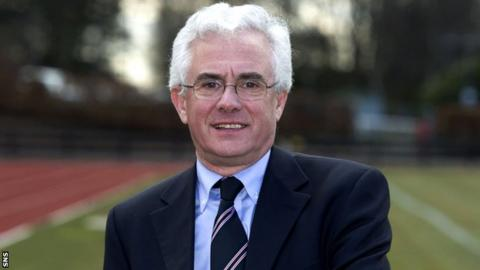 Falkirk chairman Martin Ritchie
