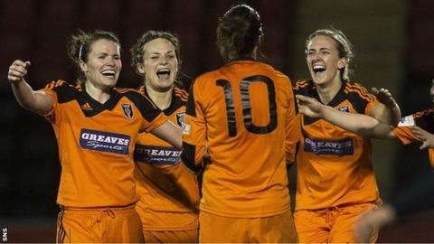 Glasgow City celebrate victory over Zurich in the last 16 of the Women's Champions League