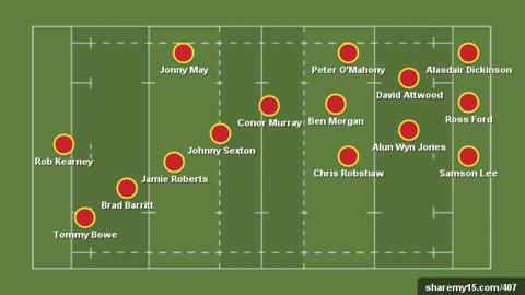 Jeremy Guscott's form XV for the home nations from the autumn Tests