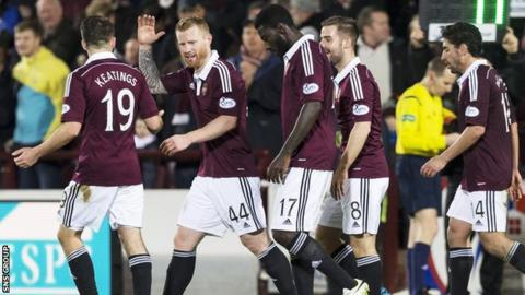 Hearts lead the Championship by nine points
