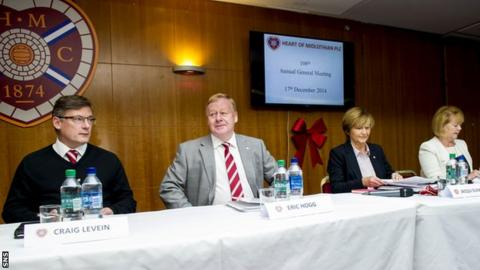 Director of football Craig Levein, Eric Hogg, Jacqui Duncan and Ann Budge at Hearts' annual meeting
