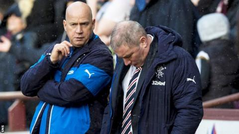 Kenny McDowall and Ally McCoist