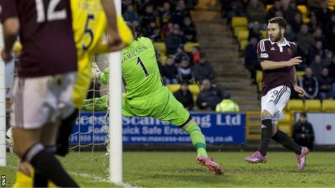 James Keatings scores for Hearts against Livingston