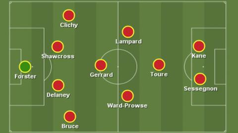 Garth Crooks's Team of the Week