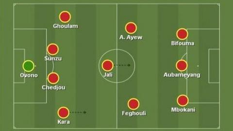 Afcon team of the groups