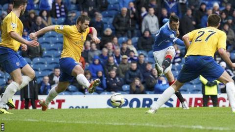 Haris Vuckic scores for Rangers against Cowdenbeath