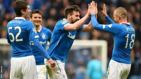 Rangers are third in the Championship, level on points with second-placed Hibernian