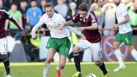 Hibs and Hearts do battle at Tynecastle