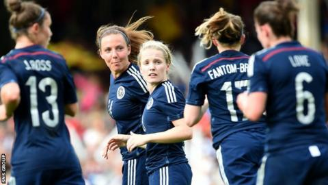 Scotland finished second in their World Cup qualifying group, missing out via the play-offs