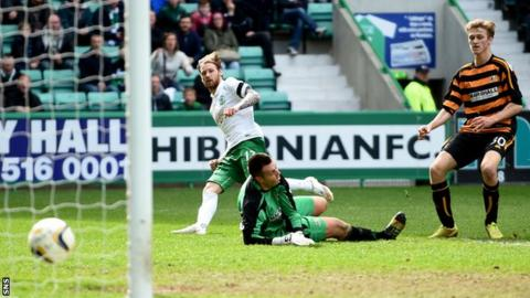 Martin Boyle scores for Hibernian against Alloa Athletic