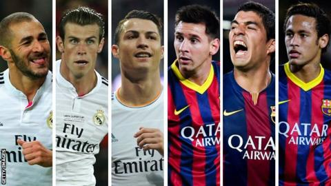 Karim Benzema, Gareth Bale, Cristiano Ronaldo, Lionel Messi, Luis Suarez, Neymar