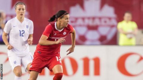 Canada's Christine Sinclair