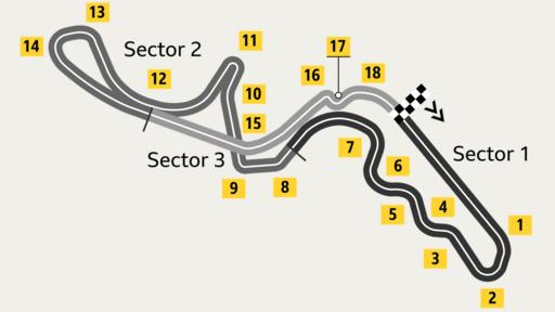 Japanese Grand Prix protection on the BBC