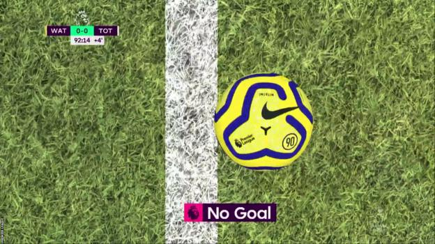 Graphic showing how close Erik Lamela's shot came to crossing the Watford goalline