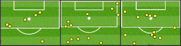 Touch maps for Wayne Rooney, Diego Costa and Christian Benteke