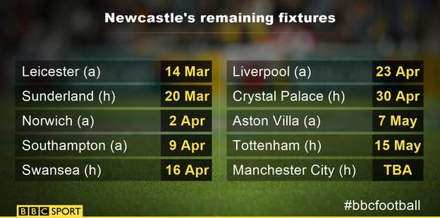 Newcastle remaining fixtures