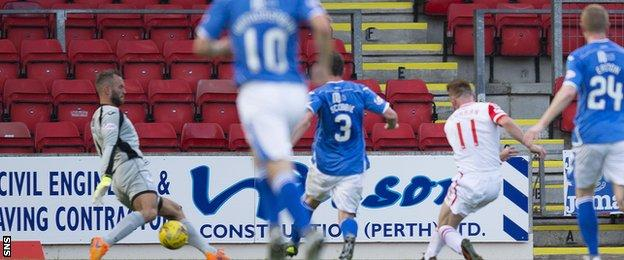 Craig Curran scores for Ross County against St Johnstone