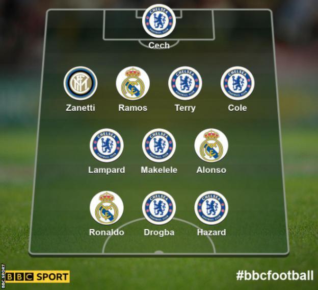 All-time Jose Mourinho XI