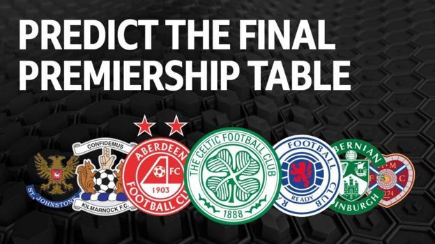Scottish premiership 2019 20 predict the final league - Bbc football league 1 table ...