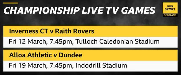 Scottish Championship live games