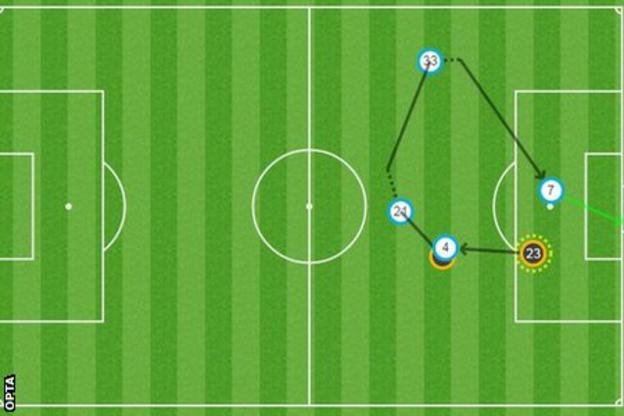 Shane Long's goal