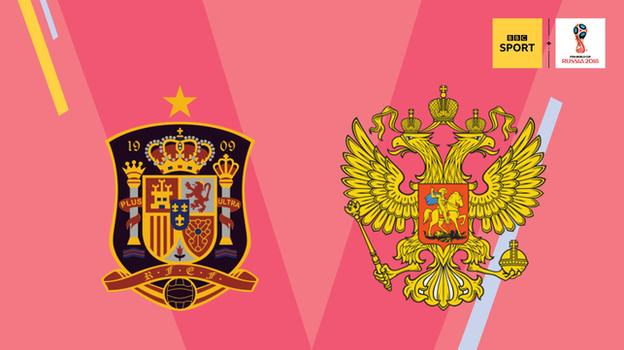 Spain v Russia
