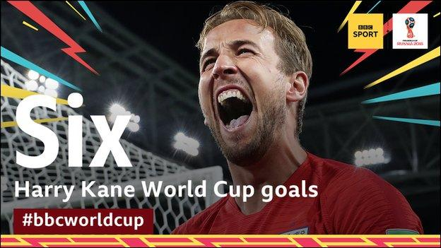 Harry Kane has scored six goals in the World Cup