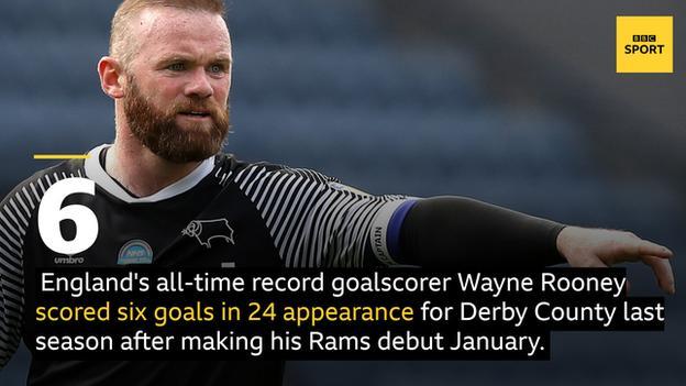 Wayne Rooney graphic