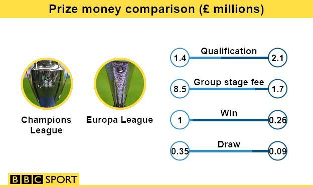 Comparison graphic