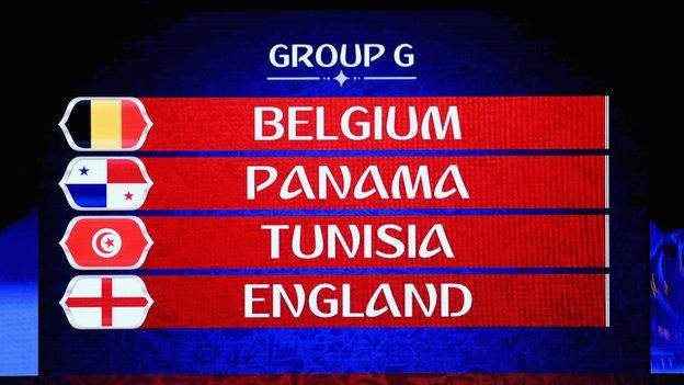 World Cup 2018 Groups Wales