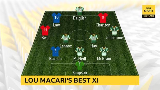 Lou Macari's best XI