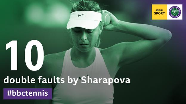 10 double faults by Maria Sharapova