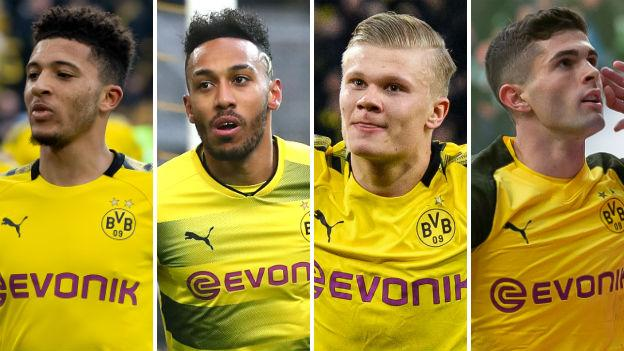 Borussia Dortmund: 'We don't buy superstars, we make them'
