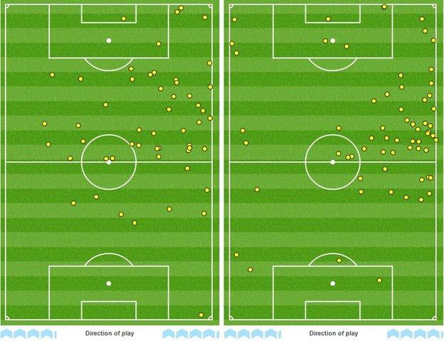 Jordan Ayew and Andre Ayew touchmap
