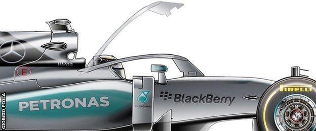 Mercedes cockpit protection