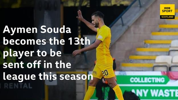 Aymen Souda becomes the 13th player to be sent off in the league this season
