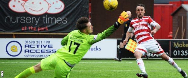 Kilmarnock goalkeeper Freddie Woodman saves from Dougie Imrie