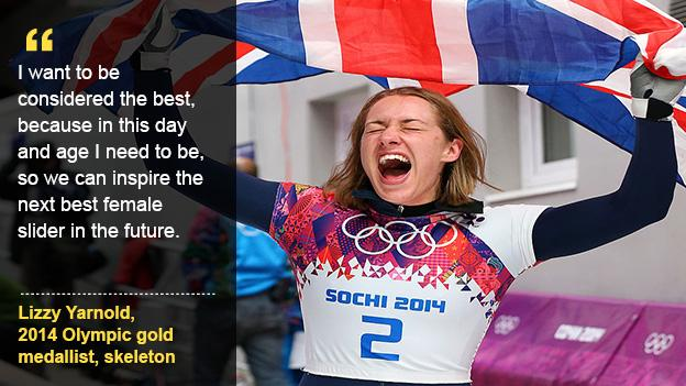 Aspire to be like Lizzy Yarnold