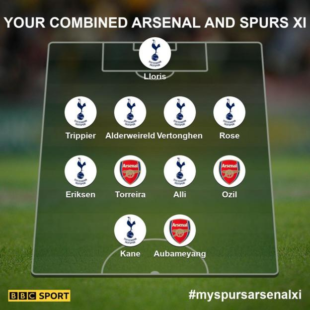 Arsenal V Tottenham Your Combined Xi For North London Derby Bbc Sport
