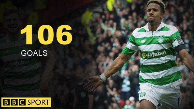 Celtic's leading goalscorer in the league was Scott Sinclair