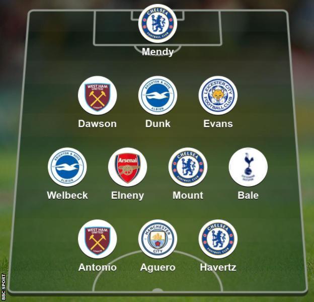 Garth Crooks' team of the week: Mendy, Mount, Bale, Aguero thumbnail