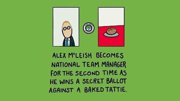 Alex McLeish graphic