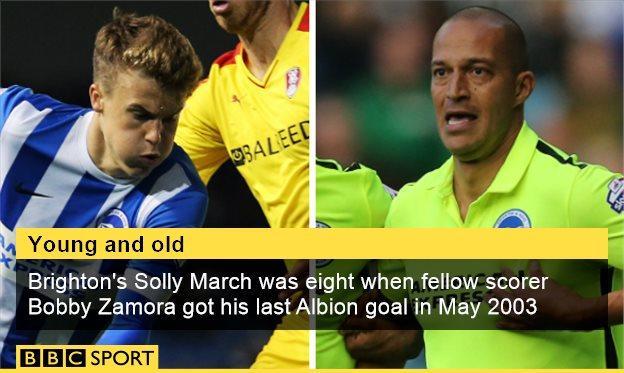 Solly March and Bobby Zamora