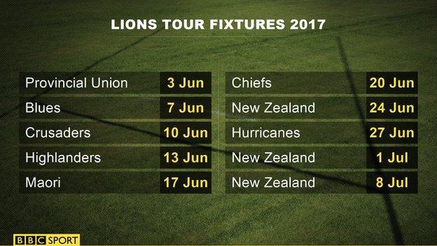 The Lions 2017 tour fixture dates